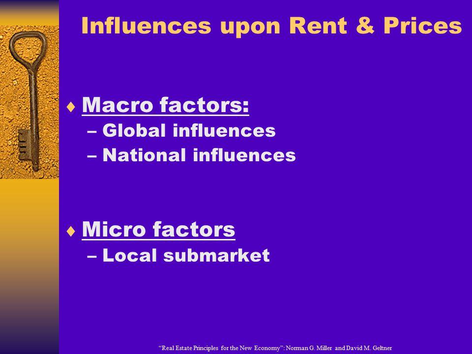 Influences upon Rent & Prices