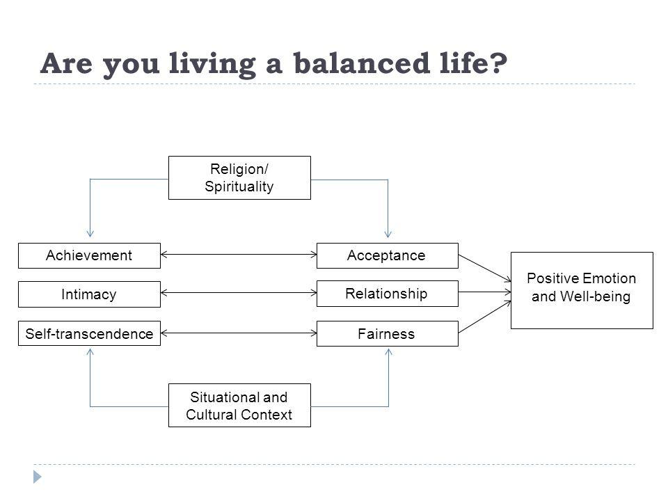 Are you living a balanced life