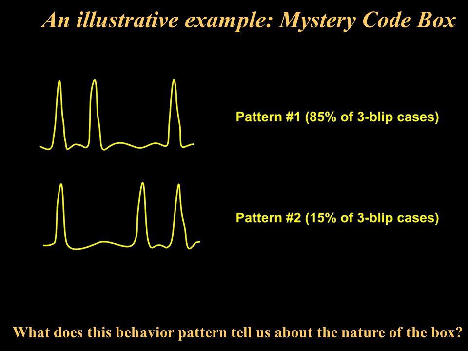 An illustrative example: Mystery Code Box