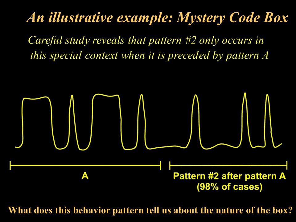 An illustrative example: Mystery Code Box