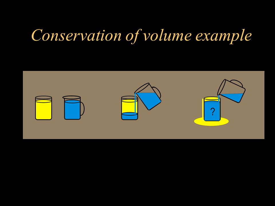 Conservation of volume example