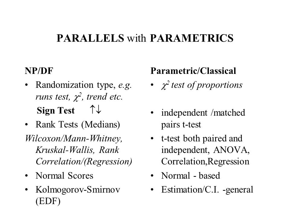 PARALLELS with PARAMETRICS