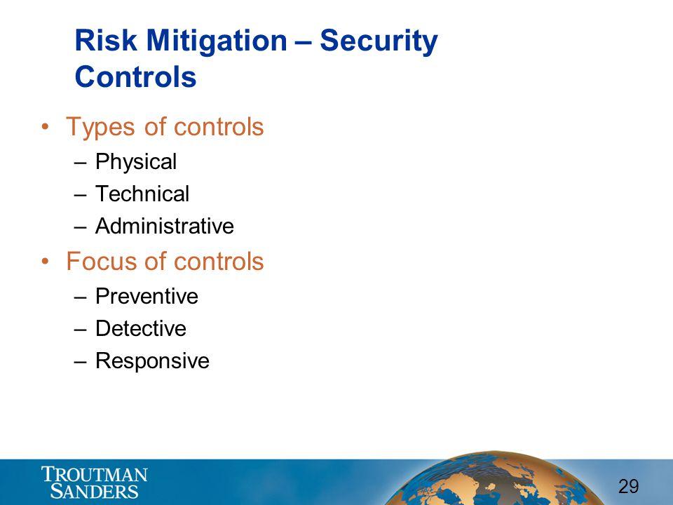 Risk Mitigation – Security Controls