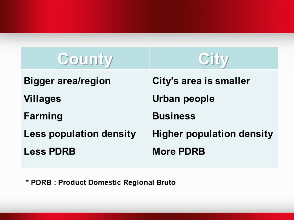 County City Bigger area/region Villages Farming