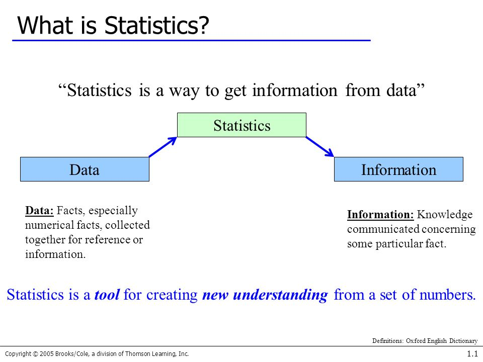What is Statistics Statistics is a way to get information from data