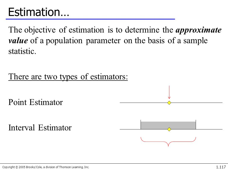 Estimation… The objective of estimation is to determine the approximate value of a population parameter on the basis of a sample statistic.