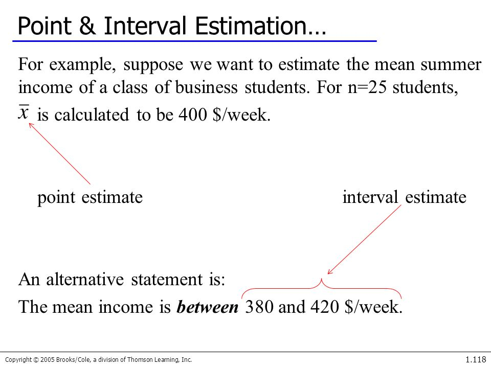 Point & Interval Estimation…