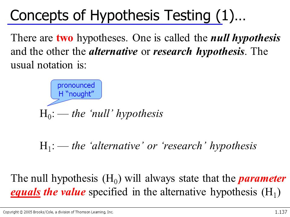 Concepts of Hypothesis Testing (1)…