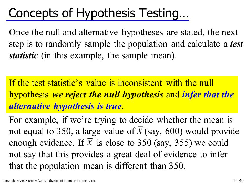 Concepts of Hypothesis Testing…