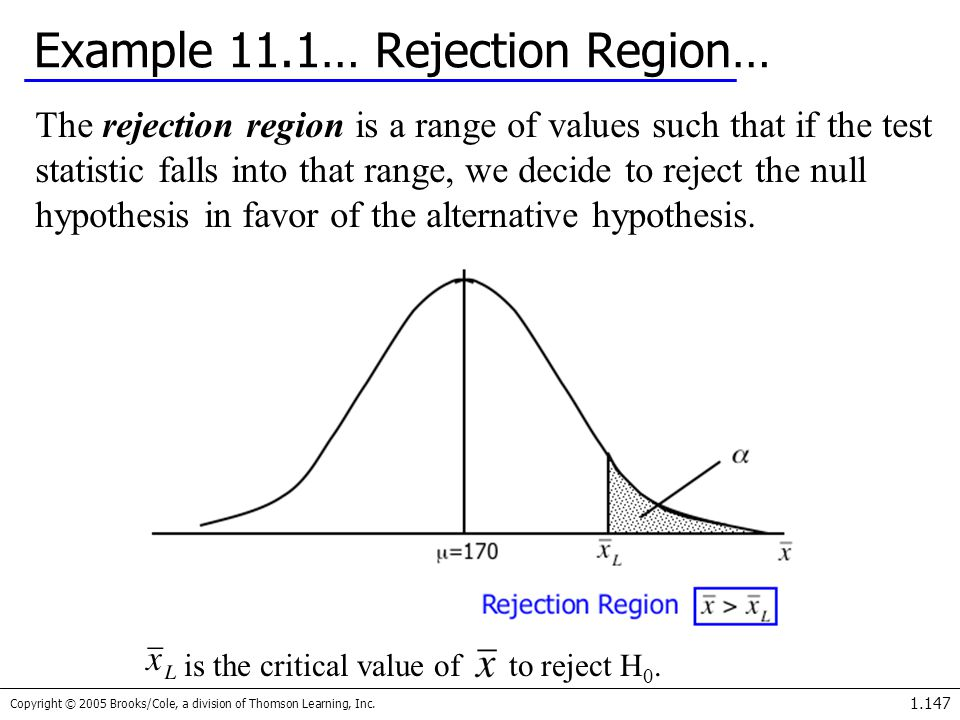 Example 11.1… Rejection Region…