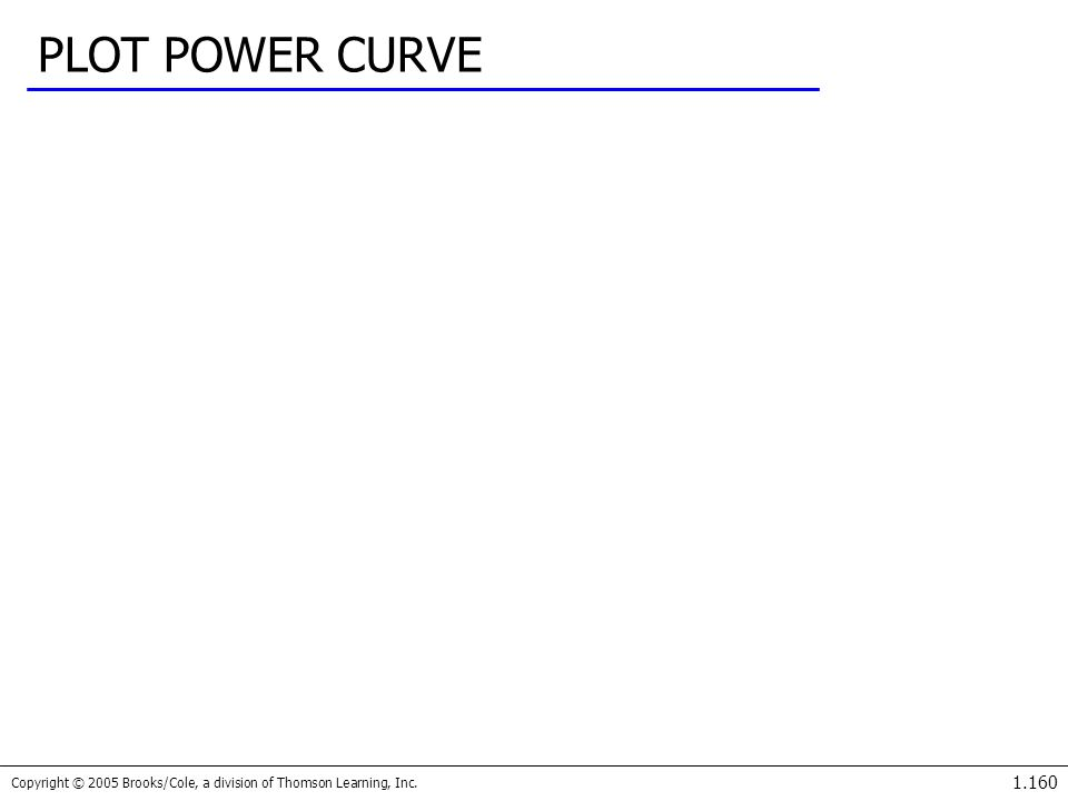PLOT POWER CURVE
