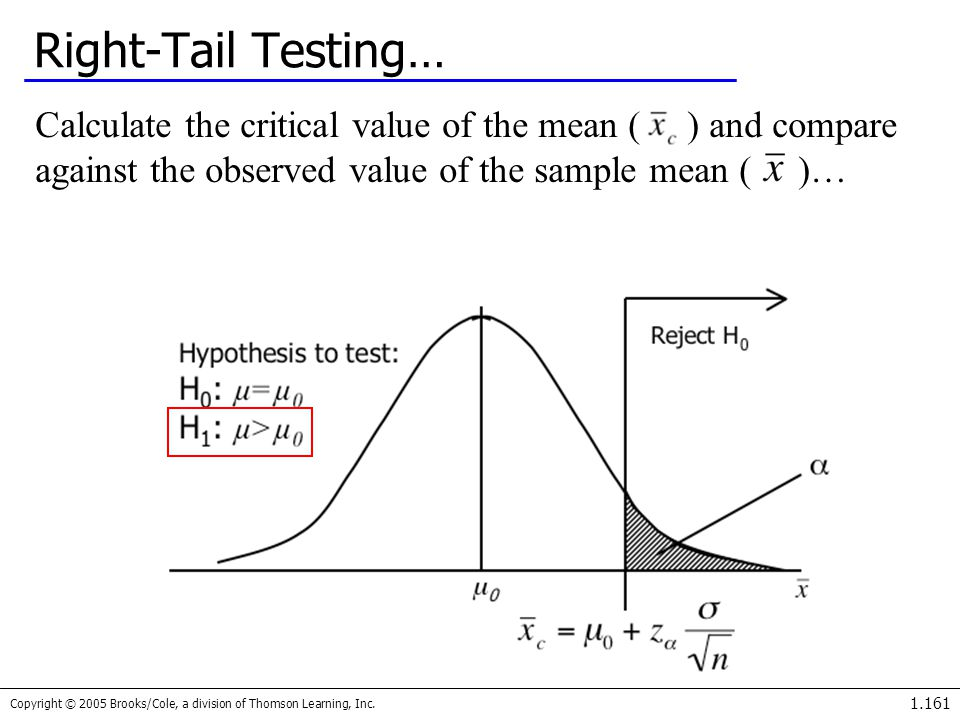 Right-Tail Testing… Calculate the critical value of the mean ( ) and compare against the observed value of the sample mean ( )…