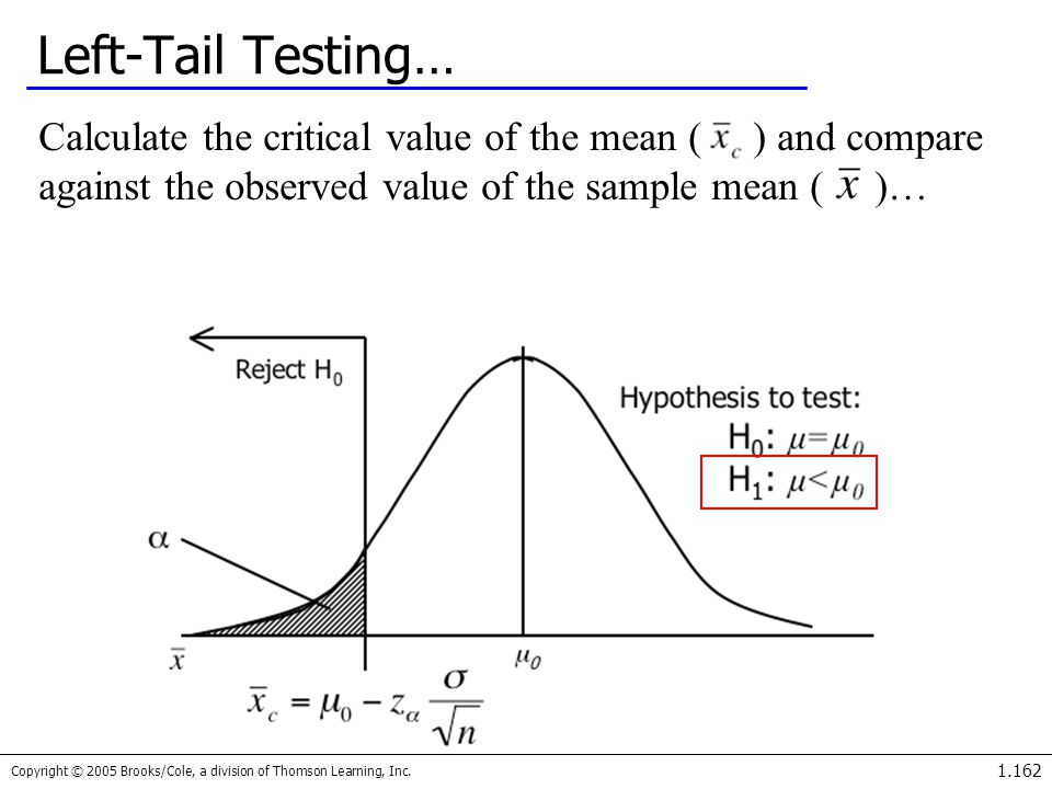Left-Tail Testing… Calculate the critical value of the mean ( ) and compare against the observed value of the sample mean ( )…