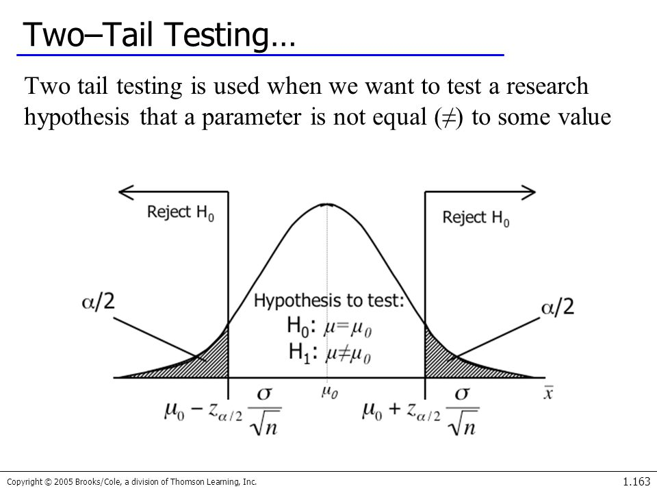 Two–Tail Testing… Two tail testing is used when we want to test a research hypothesis that a parameter is not equal (≠) to some value.