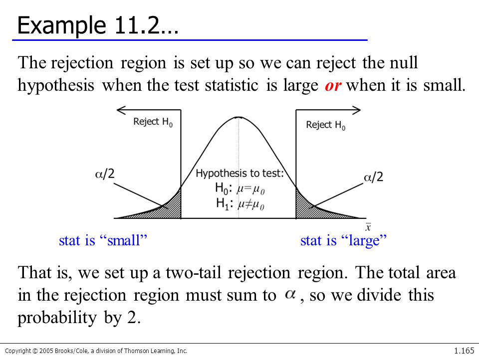 Example 11.2… The rejection region is set up so we can reject the null hypothesis when the test statistic is large or when it is small.