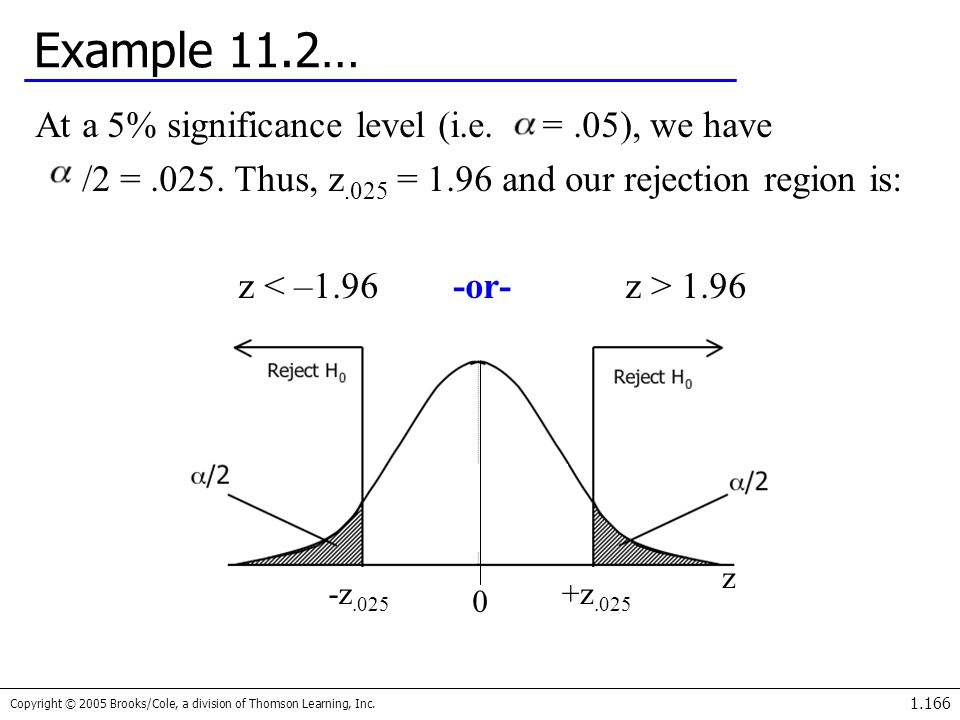 Example 11.2… At a 5% significance level (i.e. = .05), we have