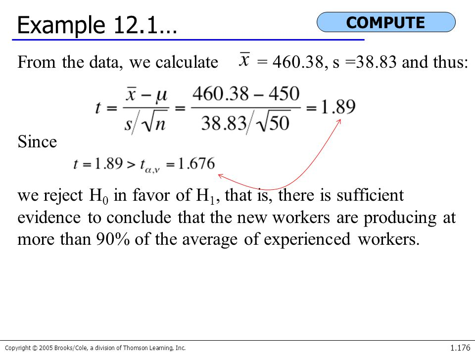 Example 12.1… From the data, we calculate = 460.38, s =38.83 and thus: