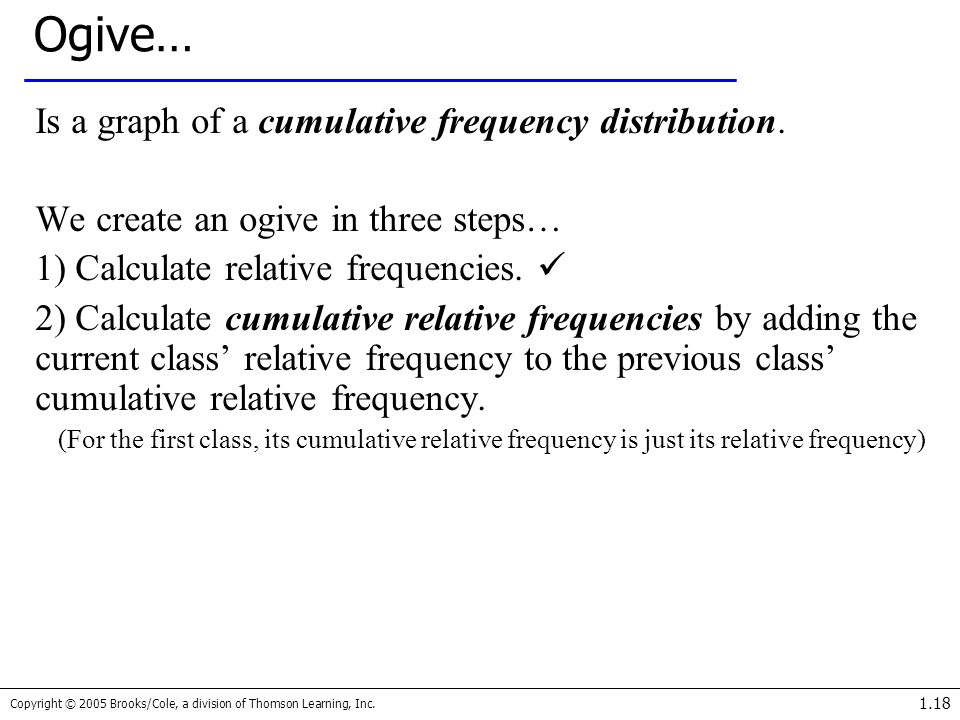 Ogive… Is a graph of a cumulative frequency distribution.