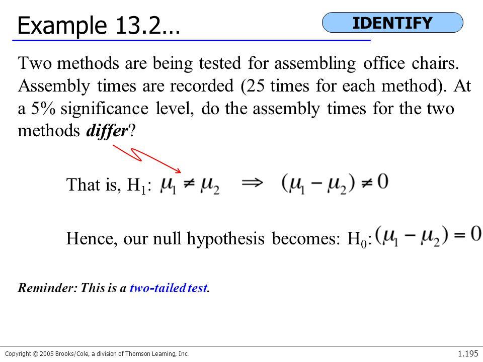 Example 13.2… IDENTIFY.