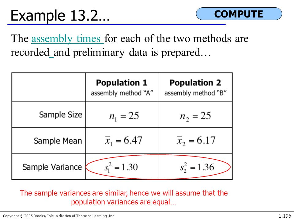 Example 13.2… COMPUTE. The assembly times for each of the two methods are recorded and preliminary data is prepared…