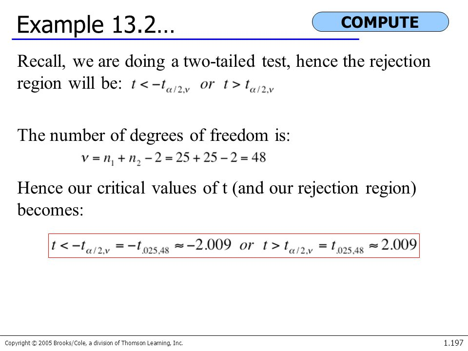 Example 13.2… COMPUTE. Recall, we are doing a two-tailed test, hence the rejection region will be: