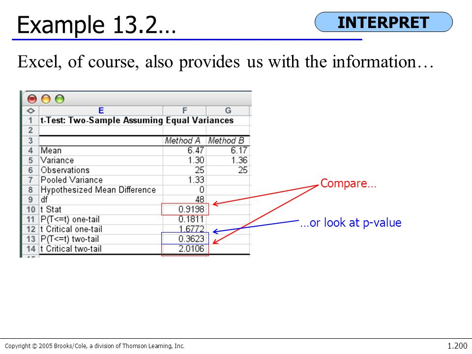 Example 13.2… Excel, of course, also provides us with the information…