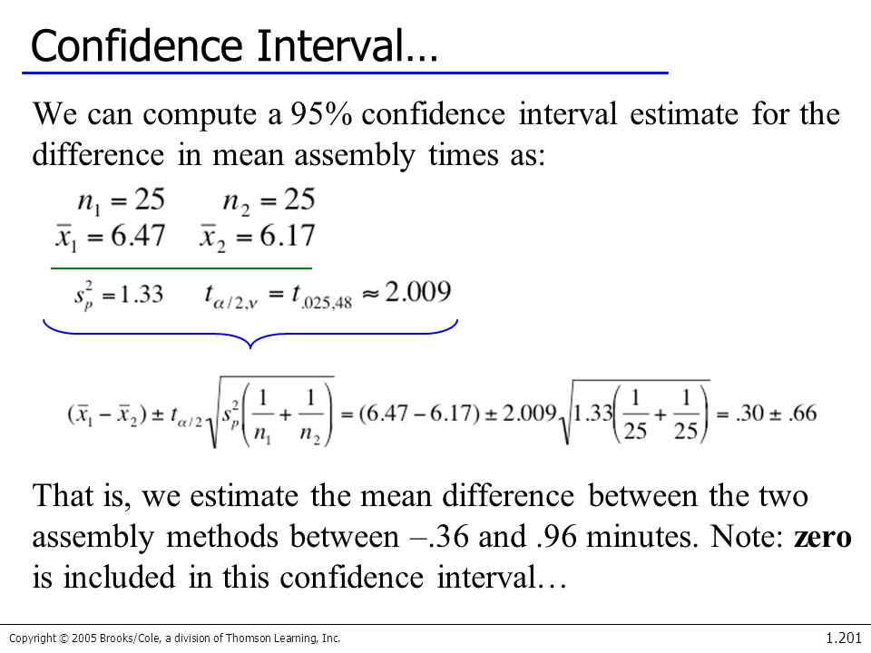 Confidence Interval… We can compute a 95% confidence interval estimate for the difference in mean assembly times as: