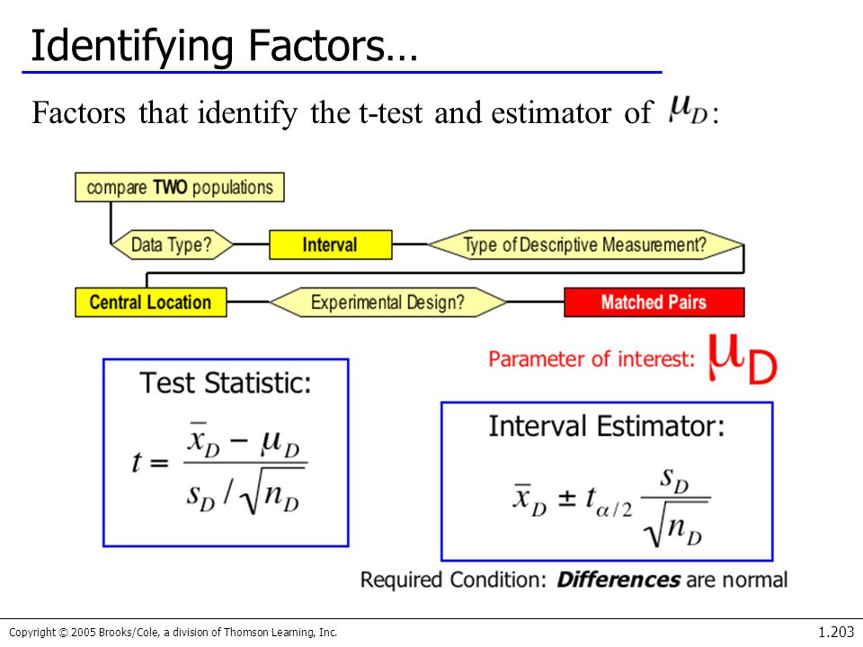 Identifying Factors… Factors that identify the t-test and estimator of :