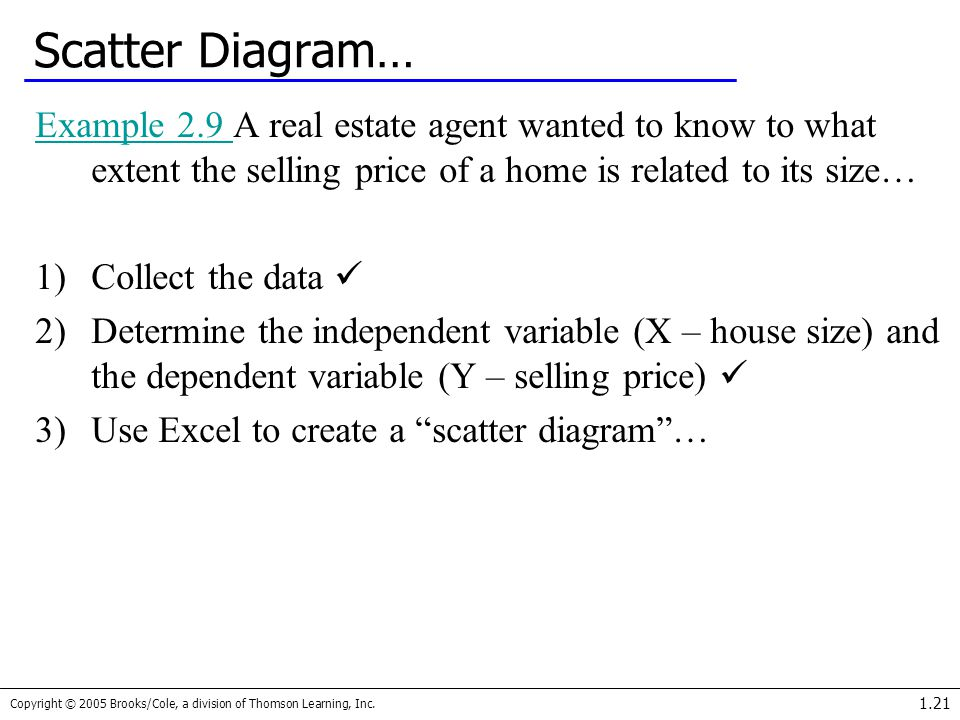 Scatter Diagram… Example 2.9 A real estate agent wanted to know to what extent the selling price of a home is related to its size…