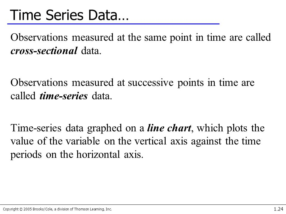 Time Series Data… Observations measured at the same point in time are called cross-sectional data.