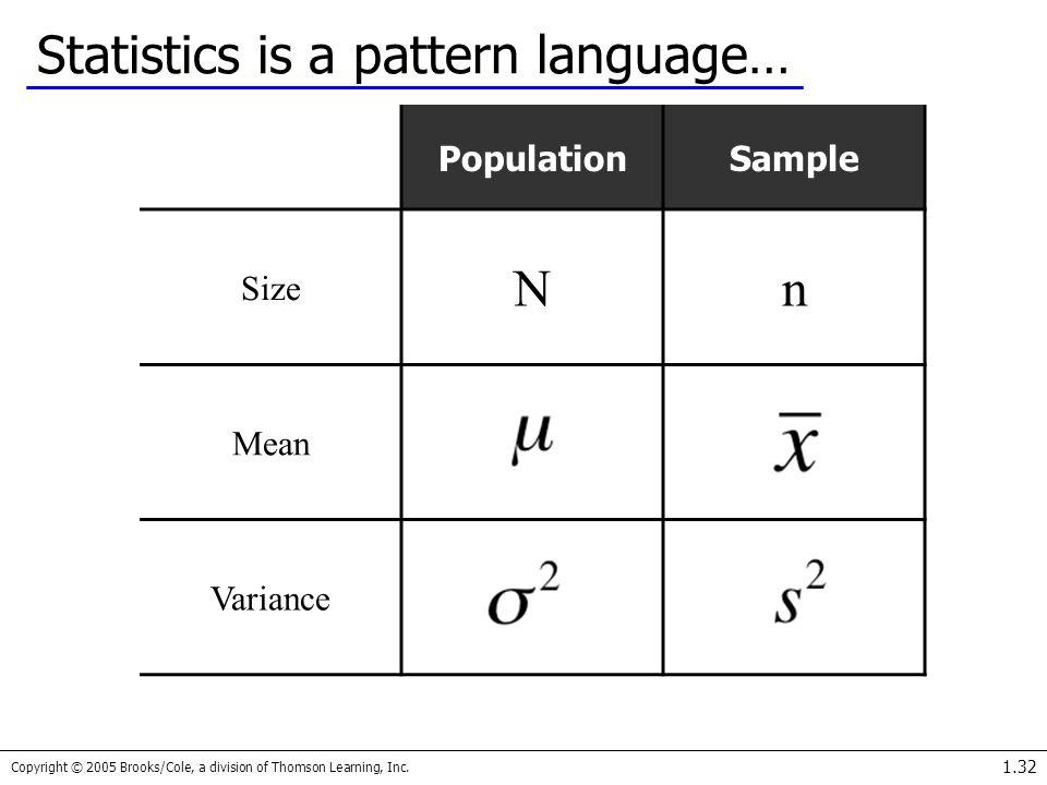 Statistics is a pattern language…