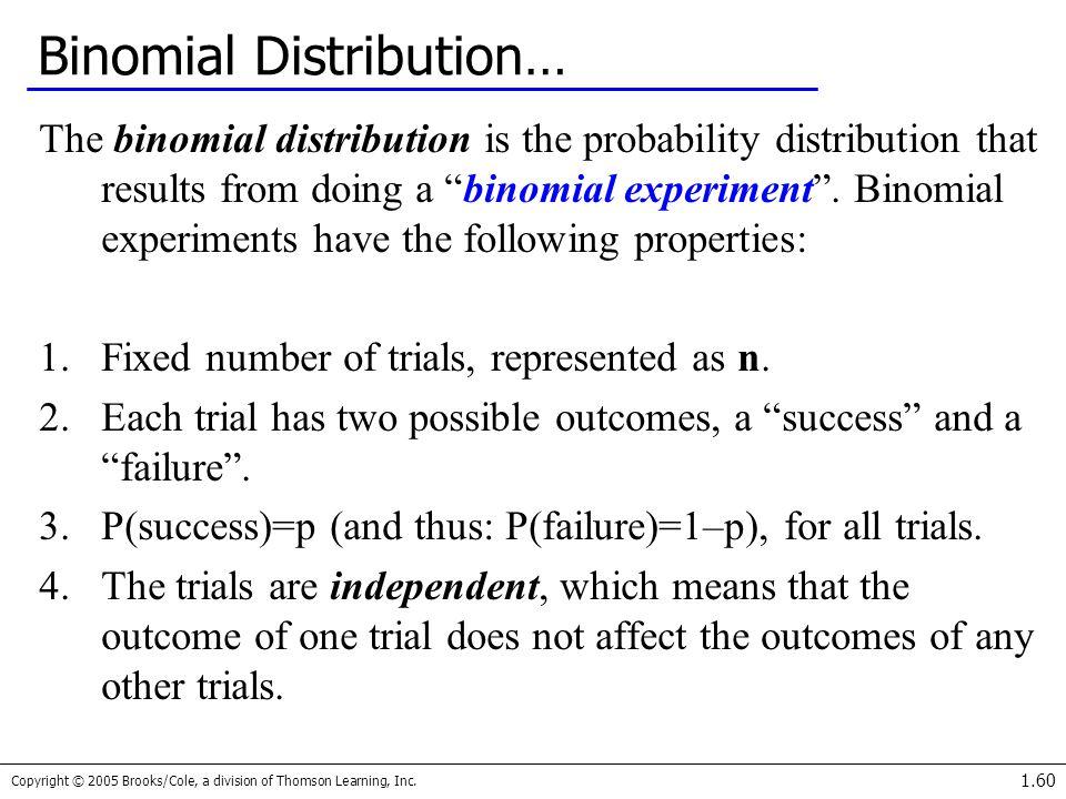 Binomial Distribution…