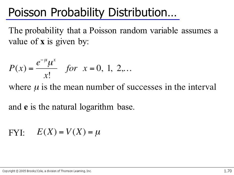 Poisson Probability Distribution…