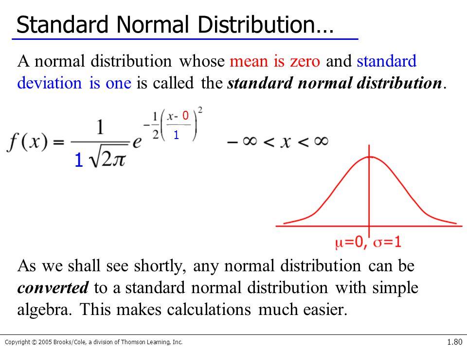Standard Normal Distribution…