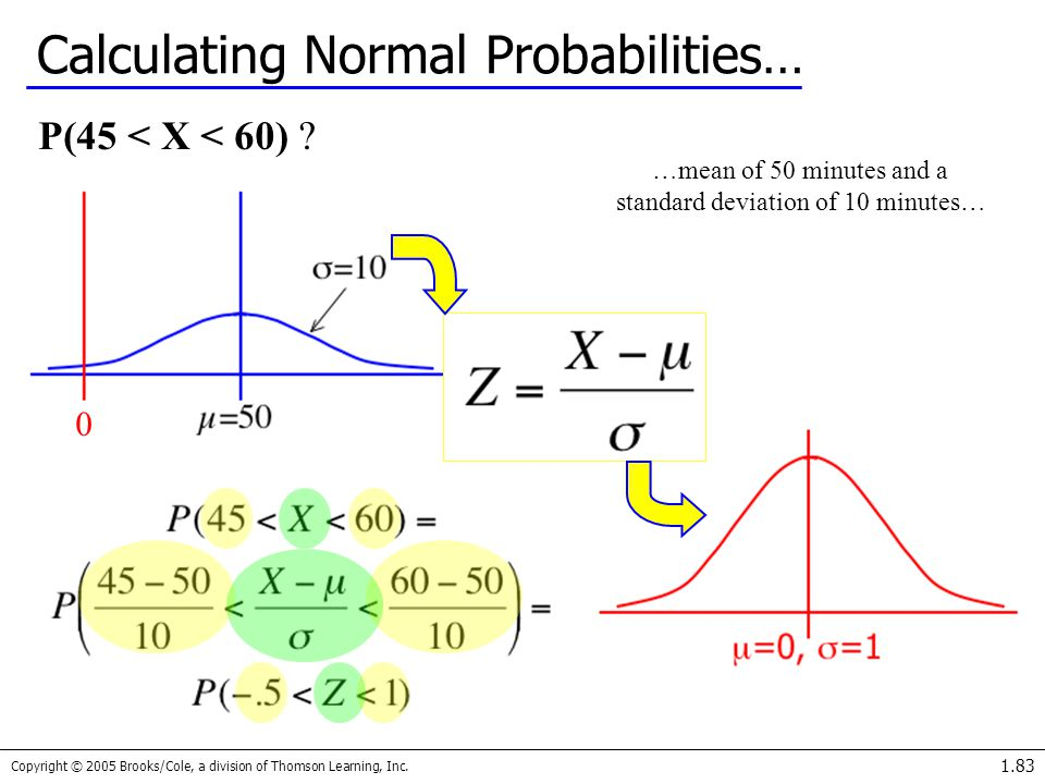 Calculating Normal Probabilities…