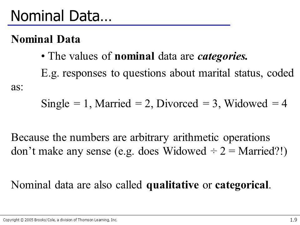 Nominal Data… Nominal Data