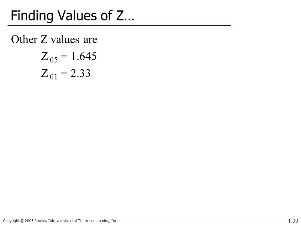 Finding Values of Z… Other Z values are Z.05 = 1.645 Z.01 = 2.33