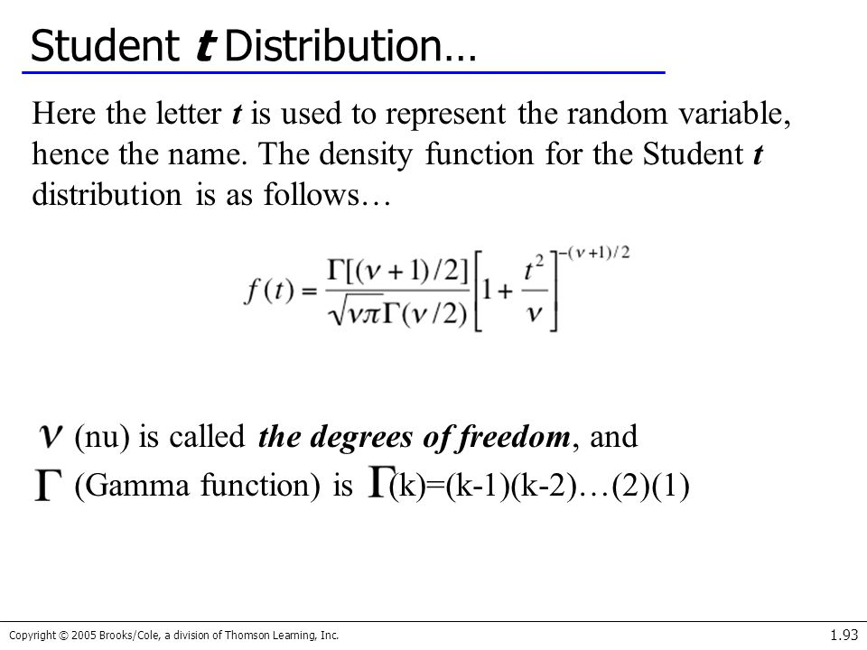 Student t Distribution…