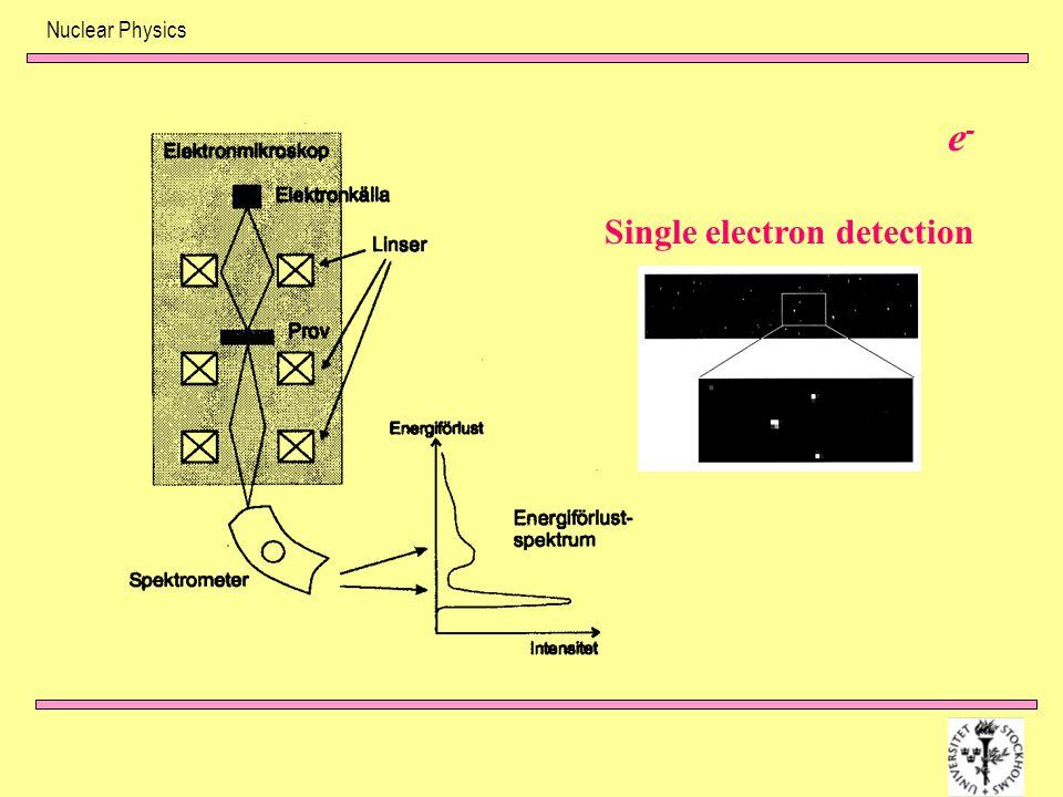 Nuclear Physics e- Single electron detection