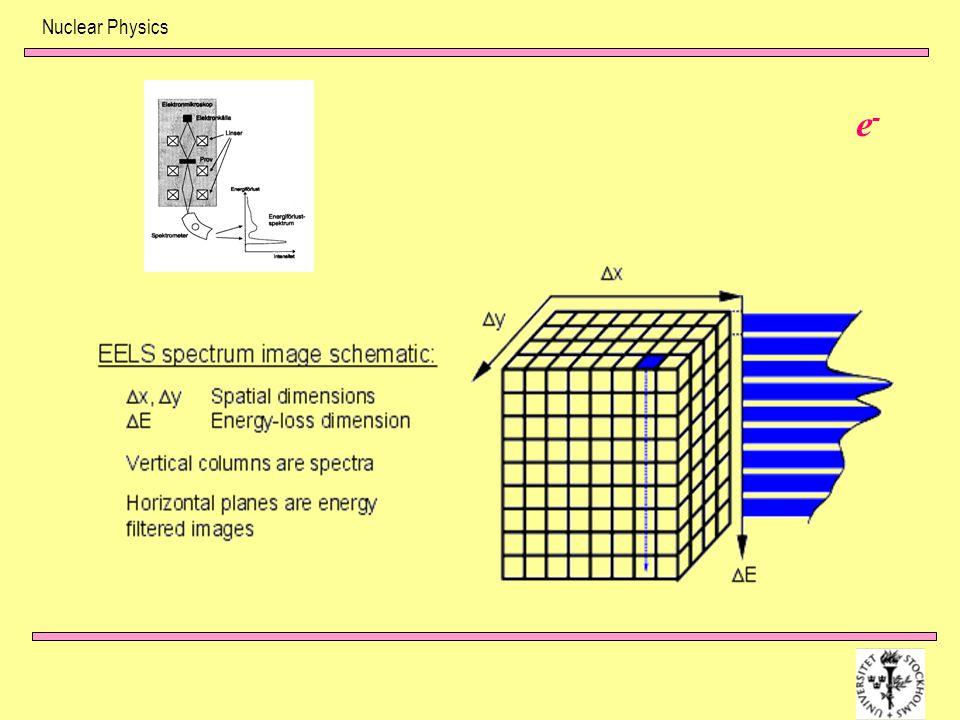 Nuclear Physics e-