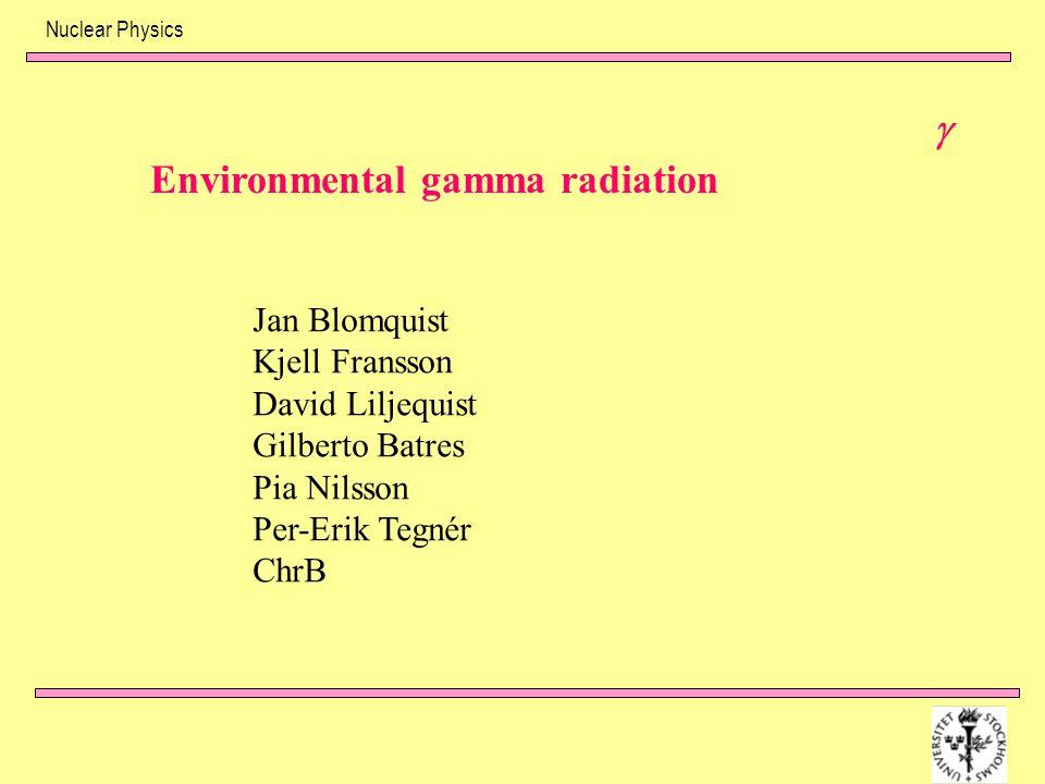 Environmental gamma radiation