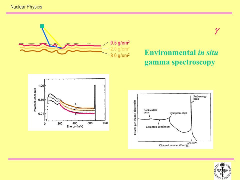 g Environmental in situ gamma spectroscopy Nuclear Physics 0.5 g/cm2