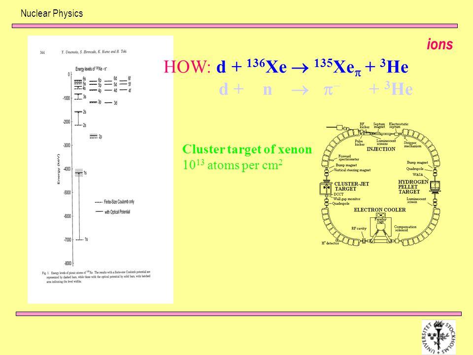 HOW: d + 136Xe  135Xep + 3He d + n  p- + 3He