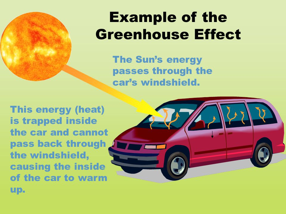 Example of the Greenhouse Effect