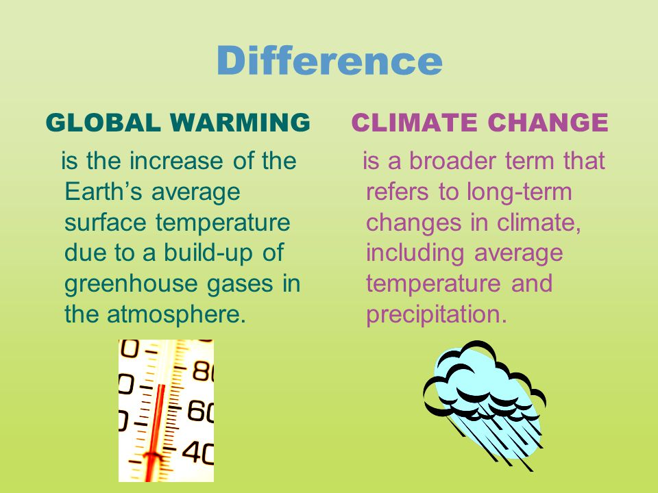 Difference GLOBAL WARMING