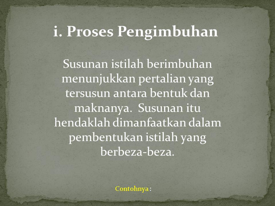 i. Proses Pengimbuhan