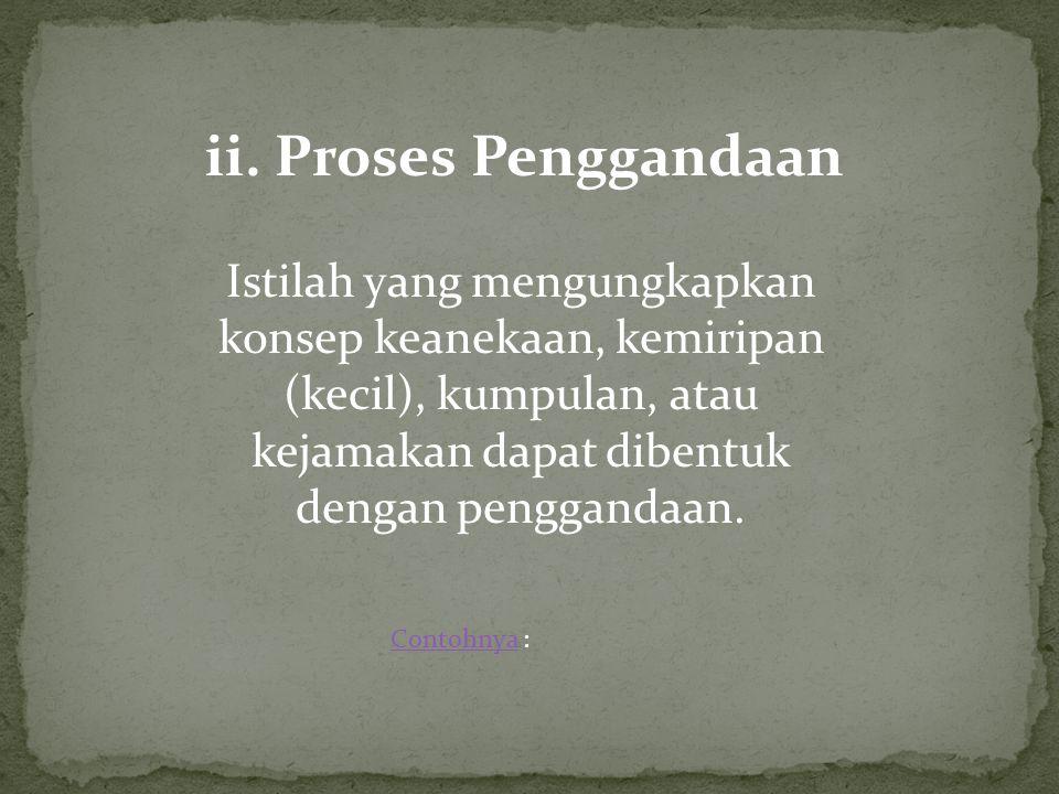 ii. Proses Penggandaan Istilah yang mengungkapkan konsep keanekaan, kemiripan (kecil), kumpulan, atau kejamakan dapat dibentuk dengan penggandaan.