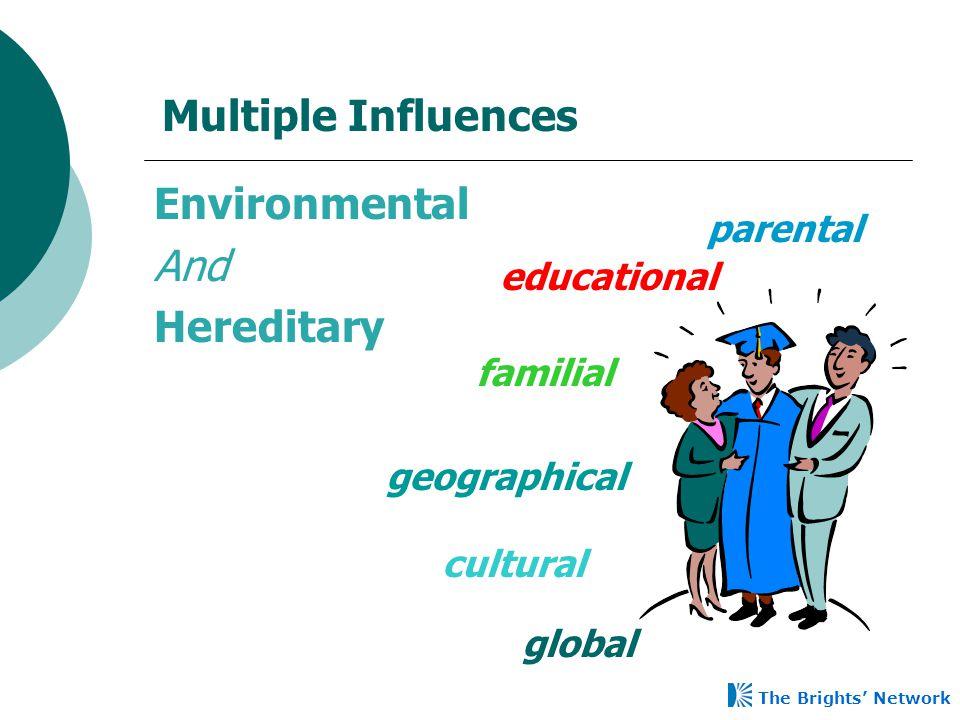 Environmental And Hereditary