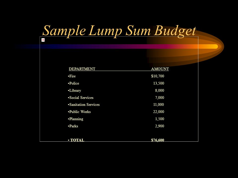 Sample Lump Sum Budget DEPARTMENT AMOUNT Fire $10,700 Police 13,500