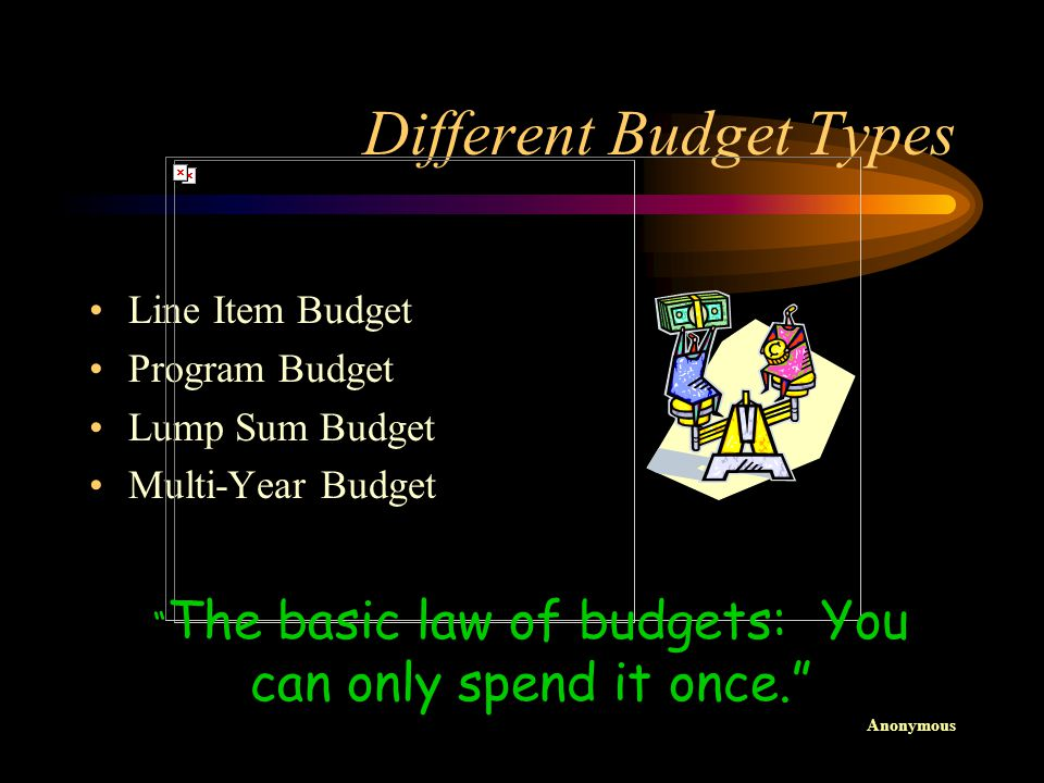 Different Budget Types